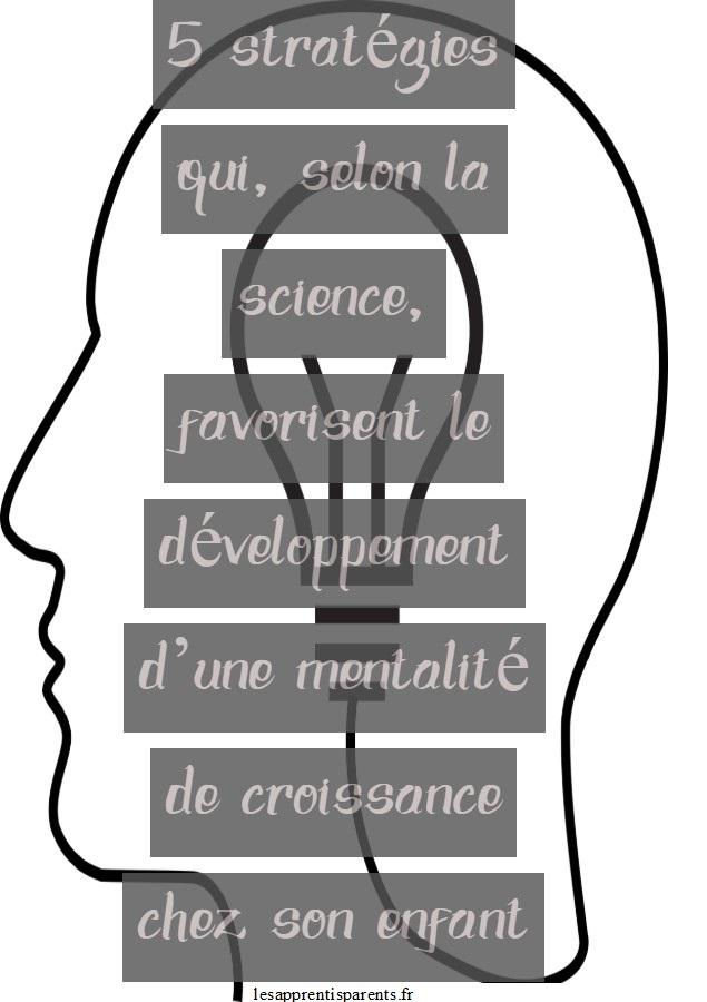 5 stratégies qui, selon la science, favorisent le développement d'une mentalité de croissance chez son enfant