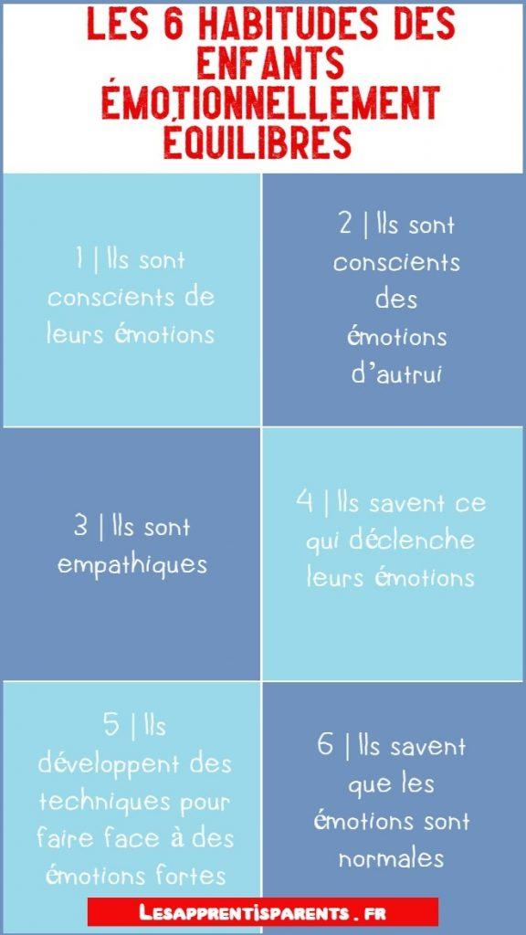Les 6 habitudes des enfants émotionnellement équilibrés